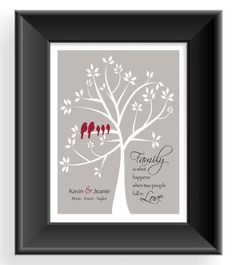 This personalized Family Tree Name Print Art Sign makes a perfect gift! Great ANNIVERSARY or CHRISTMAS GIFT! Give one for a wedding, a housewarming gift, or a birthday. Or order one for your home! I can make it to match your homes color scheme. This is an 8x10 print. DOES NOT INCLUDE FRAME. The print has a white border on all sides to make for easy framing. You will trim it according to the size of the opening of the frame you purchase. You will receive the print only so that you can…
