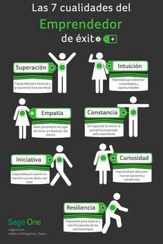 Cualidades de un emprendedor
