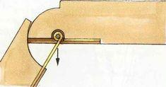 Rule Joint Hinge