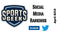 Sports Social Media Rankings – April 2013