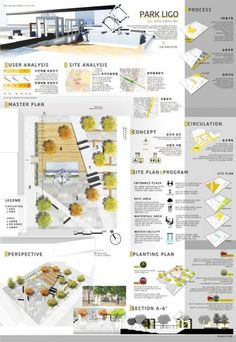 Ideas Landscape Architecture Poster Layout Projects For 2019 Presentation Board Design, Architecture Presentation Board, Project Presentation, Architectural Presentation, Modern Landscape Design, Landscape Architecture Design, Urban Landscape, Canada Landscape, Architecture Courtyard