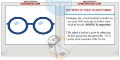 Transposition of glasses prescription