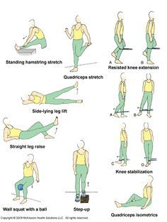 patella dislocation exercise | Learning and performing exercises to both strengthen and stretch the ...