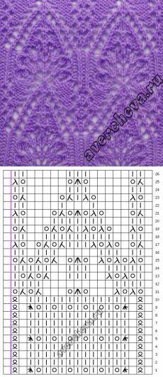 radios esquema del patrón a cielo abierto |  patrón de tejer con agujas directorio