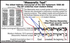 What is True About Exercise In the Modern Era. What is True About Exercise In the Modern Era. Hebrew Text, Biblical Hebrew, Hebrew Words, Masoretic Text, Aramaic Language, Greek Bible, Basic Grammar, Old Testament, Modern Living