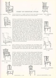 Furniture reference style of chairs