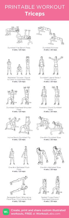 Triceps: my visual workout created at WorkoutLabs.com • Click through to customize and download as a FREE PDF! #customworkout