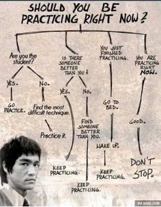 Steps To  being the  best  in whatever u do in life