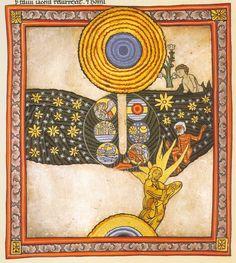 Six days of creation - Hildegarda de Bingen. Medieval Manuscript, Medieval Art, Illuminated Manuscript, St Hildegard, Migraine Art, Romanesque Art, Days Of Creation, Illumination Art, Ouvrages D'art