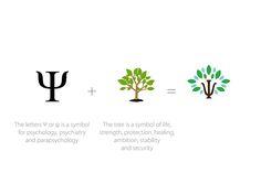 Serenity psychology center branding