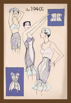 The Evolution of Lingerie - Lingerie and Underwear Trends Through the Years