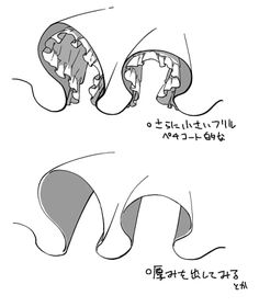 how to draw stitch Manga Drawing Tutorials, Anime Drawing Styles, Drawing Techniques, Art Tutorials, Drawing Reference Poses, Drawing Skills, Drawing Poses, Book Drawing, Poses References