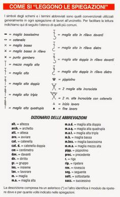 Common Abbreviations (Crochet) How Symbols Got Their Look (Crochet) Symbols For Other Stitches (Crochet) D. Crochet Symbols, Crochet Chart, Crochet Stitches, Free Crochet, Knit Crochet, Crochet Patterns, Crochet Abbreviations, Good Tutorials, Hand Embroidery Patterns