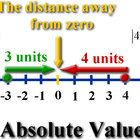 Absolute Value Quiz  10 questions,   Including addition and subtraction of absolute value  Easy quiz   My Quizzes:      4th Grade Word Problems Q...