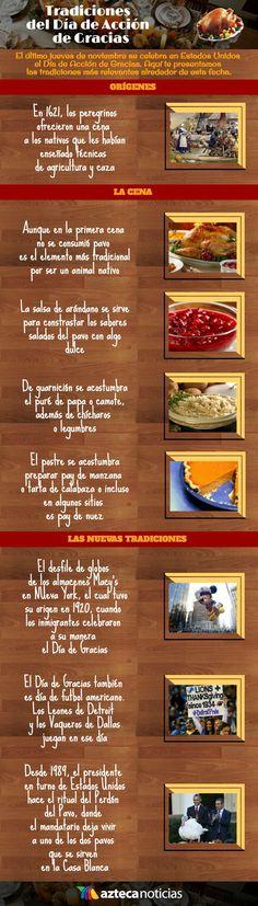 Tradiciones del Día de Acción de Gracias #infografia