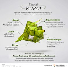 INFOGRAFIS FILOSOFI KUPAT infografis ini adalah bagian dari initial project poligrabs menjelang hari raya idul fitri 2016 #infografis #infographic #eid #kupat #ketupat #jawa Muslim Quotes, Islamic Quotes, Happy Ied Mubarak, Eid Mubarak, Amazing Quotes, Best Quotes, Learning For Life, Cartoon Jokes, Prayer Verses