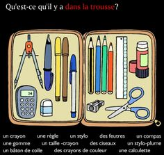 a quick list in french of items for your trousse