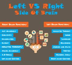 How The Left And Right Side Of Brain Are Different --shared by tarresamuffet on Nov 14, 2014 - See more at: http://visual.ly/how-left-and-right-side-brain-are-different#sthash.RiZpXiFv.dpuf