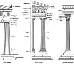 classical Greek architecture details borrowed into Italianate architecture.