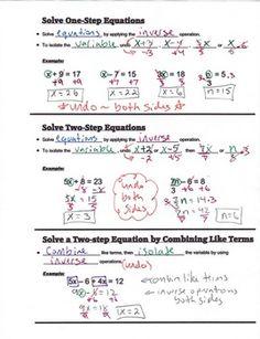 Linear Function Review Booklet | Algebra | Pinterest ...