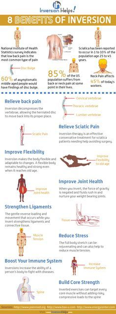 8 benefits of Inversion Therapy. There's no doubt that inversion helps! There are numerous benefits to using inversion tables, but 8 of them are the ones most desired by those plagued with back pain. Yoga Benefits, Health Benefits, Health Tips, Inversion Therapy, Inversion Table, Calendula Benefits, Stomach Ulcers, Relieve Back Pain, National Institutes Of Health