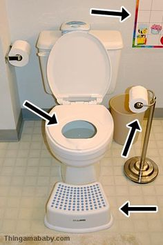 Well set up toilet area for young kids or those struggling with toileting. Make it easy. They want to succeed.