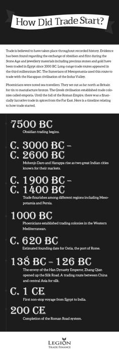 #Infographic: How Did Trade Start