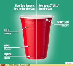 How solo intended the red cup to be used