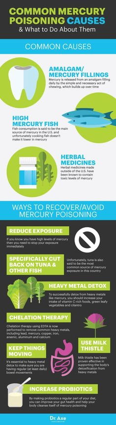 Health Advice, Health And Wellness, Health Fitness, Oral Health, Gut Health, Natural Treatments, Natural Remedies, Mercury Poisoning, Diabetes