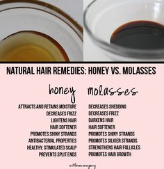 Natural Hair Remedies: Honey vs. Molasses Both have similar and different benefits for hair health. Which one is best for you?
