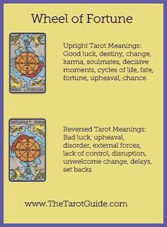 Tarot Flashcards - Wheel of Fortune Upright and Reversed Meanings, www.thetarotguide...