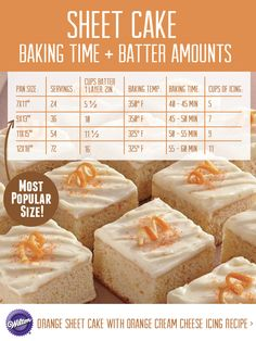 Keep this easy chart and recipe on hand the next time you bake a sheet cake! Orange Sheet Cake with Orange Cream Cheese Icing Recipe. Baking needs 💡 Fondant Cupcakes, Cupcake Cakes, Baking Cupcakes, Fondant Tips, Cake Baking, Baking Tips, Baking Recipes, Dessert Recipes, Sheet Cake Recipes