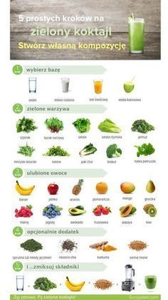 how to prepare a delicious healthy green cocktail - Diet and Nutrition Fruit Drinks, Smoothie Drinks, Fruit Smoothies, Smoothie Recipes, Food Truck Design, Food Design, Healthy Cocktails, Diet And Nutrition, Food Hacks