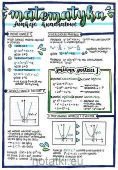 School Planner, School Notes, Back To School, Study, Journal, Education, Maths, Learning, School