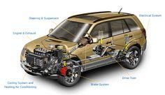 Preventive Car Maintenance, Auto Maintenance, Car Checkup   NAPA AutoCare