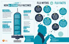 From what I've heard, the flu is a terrible illness that could knock out even the healthiest of individuals.
