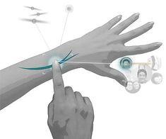 Teknologia integroituna ihmiseen: kaikki tarvittava ihmisessä itsessä. Sensorit kertoo onko nälkä, pitäisikö ulkoilla, pitäisikö levätä, milloin on optimaalinen aika keskittyä ajattelutyöhön, fyysiseen työhön..