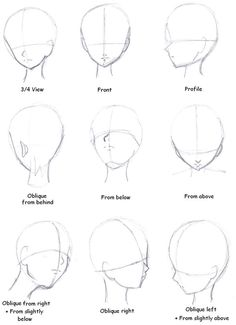 Manga Tutorial- Head face Direction by MermaidUnderSea.deviantart.com on @deviantART