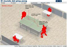 Tenis de Mesa | Recurso educativo 42455