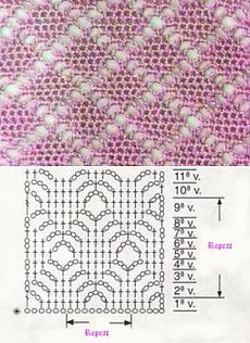 Crochet Diamonds Stitch Knitting by the Diamond Point Hook ⋆ by the Kingdom Hook Gilet Crochet, Crochet Lace Edging, Crochet Motifs, Crochet Diagram, Crochet Stitches Patterns, Crochet Chart, Stitch Patterns, Knitting Patterns, Blanket Patterns