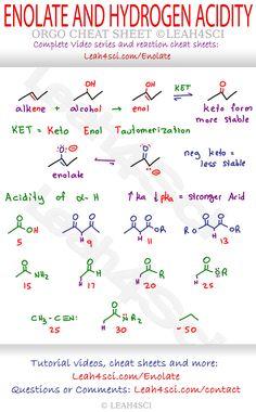 Enolate-formation-Alpha-Hydrogen-pka-table-Leah4sci.jpg 1,080×1,741 pixels