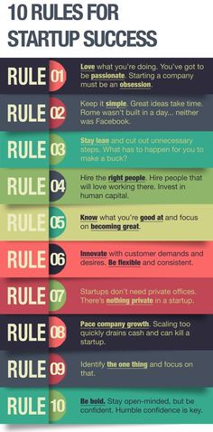 10 Rules for Startup Success Business Money, Start Up Business, Starting A Business, Business Planning, Business Tips, Business Motivation, Business Quotes, Coaching, Starting A Company