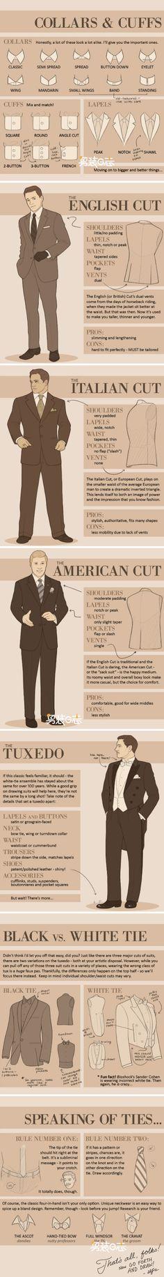 各式西装细节+各式领口袖口+各式领带图解,制服控必收!