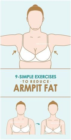 9 Best Ways of Exercises To Burn Fat At Armpit Bra Area