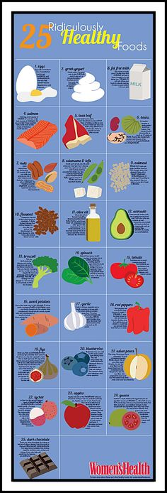 Womens Health 25 ridiculously healthy foods | 25 Ridiculously Healthy Foods by Women's Health | Fitness & Health. You may as well print this out & post it on your wall because it is absolutely on point!