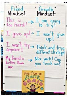 How to teach growth mindset at the beginning of the school year to elementary students. #growthmindset #teachingresources #2ndgrade #simplyskilledinsecond