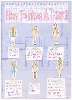 How To: Wear a Trench. My Closet in Sketches.