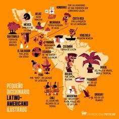 EPI: ¿Qué significan los nombres de los países de América latina?