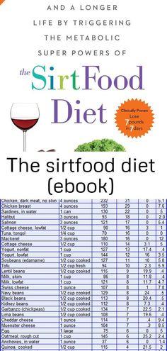 dieta sirtfood plan semanal)