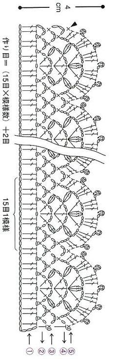Crochet lace edging; scallops, fans, shells, clusters, picots ~~ ::ArtManuais…